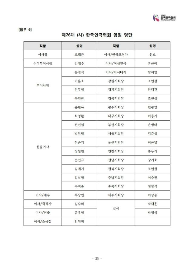 2019-047 (사)한국연극협회 제26대 임원 1차 정기이사회 의결사항 공지의 건.pdf_page_25.jpg
